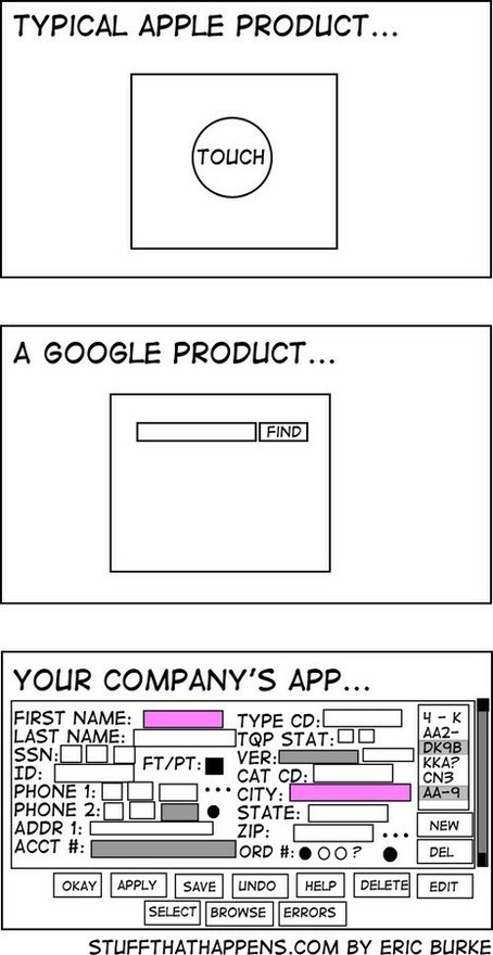 user-interface-google-en-apple